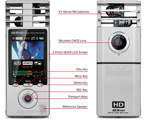 Q3HD Front and Back